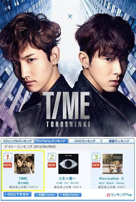 tvxq time chart